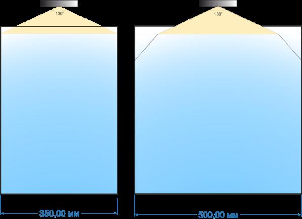 Рисунок 2 – Равномерность освещения двух аквариумов разной ширины